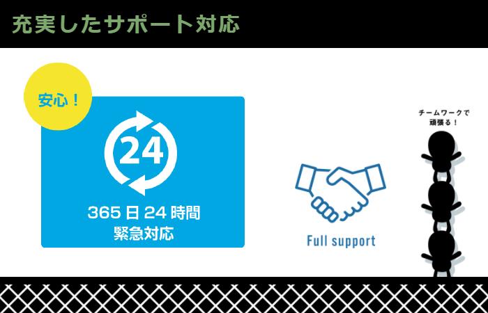 CDN square製品詳細3