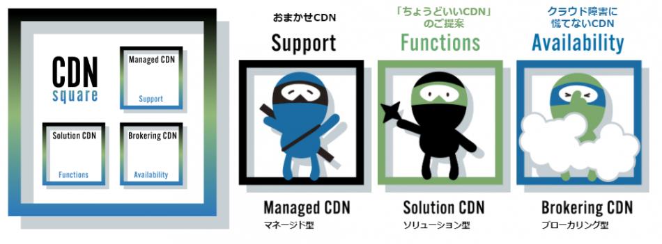 CDN square製品詳細1