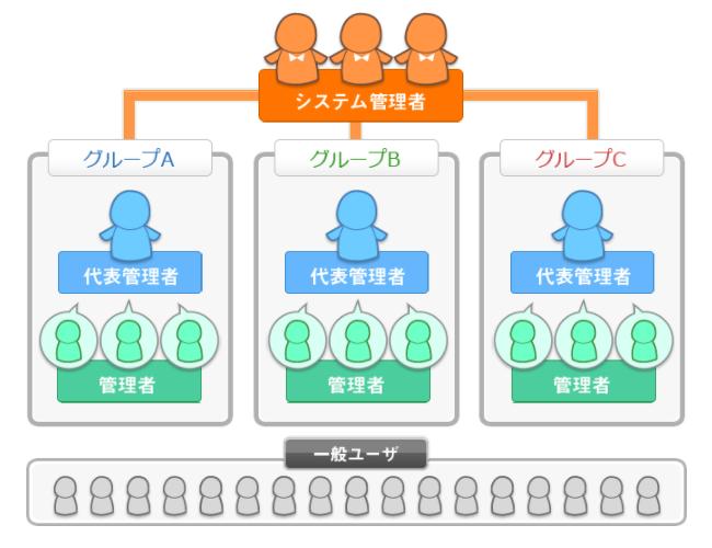 GrpMail製品詳細3