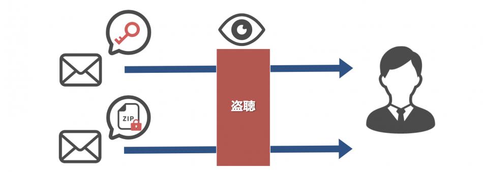 WebFile製品詳細2