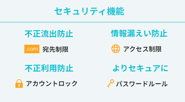 Watasoon製品詳細3