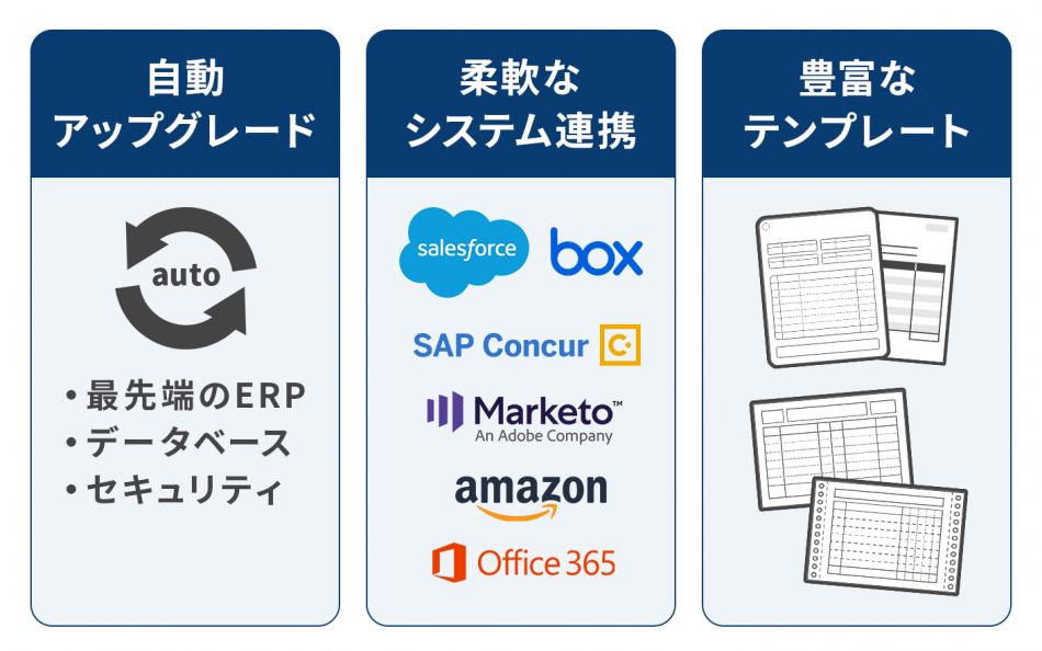Oracle NetSuite 製品詳細2