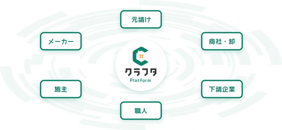 クラフタ製品詳細3