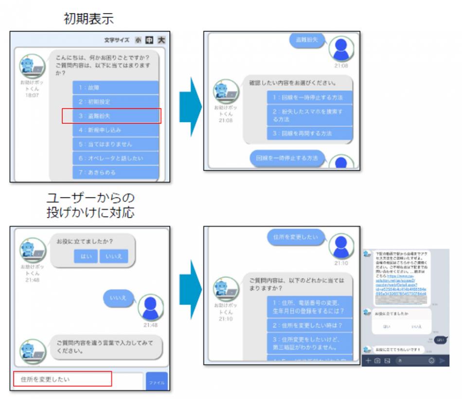 アルファスコープ製品詳細2