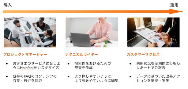 Helpfeel製品詳細3