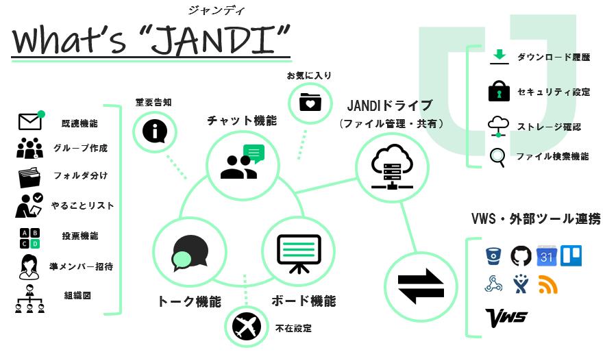 JANDI製品詳細1