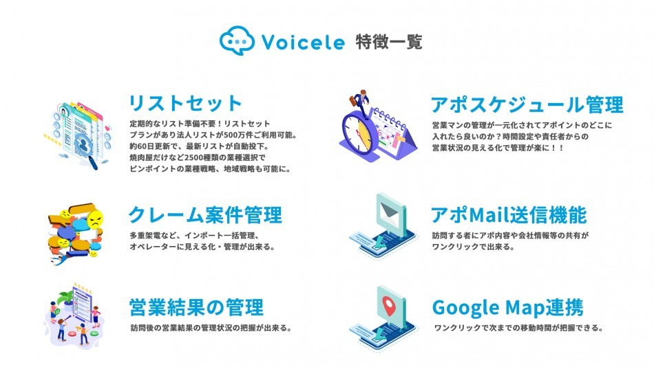 Voicele~クラウド型リスト付コールシステム製品詳細1