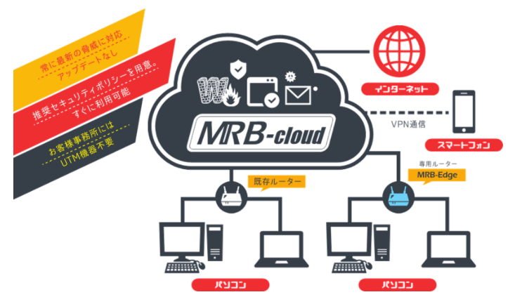 MRB-Cloud製品詳細1