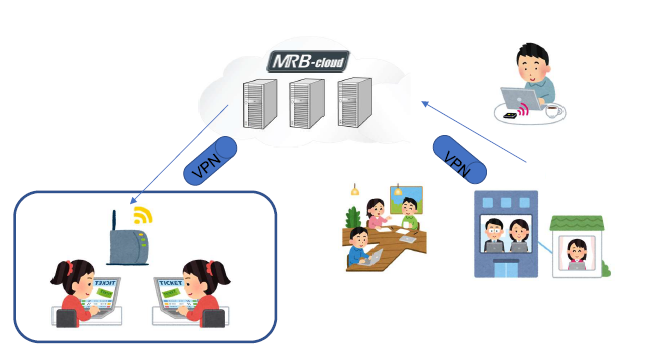 MRB-Cloud製品詳細3