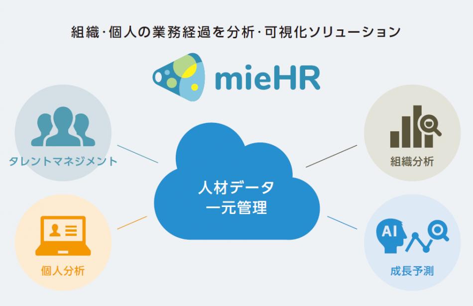 『mieHR』製品詳細1