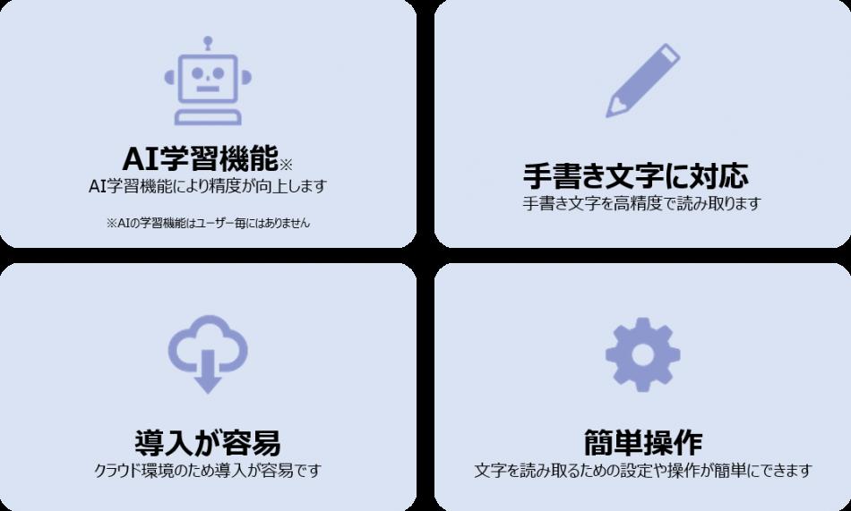 AI OCR「DX Suite」製品詳細2