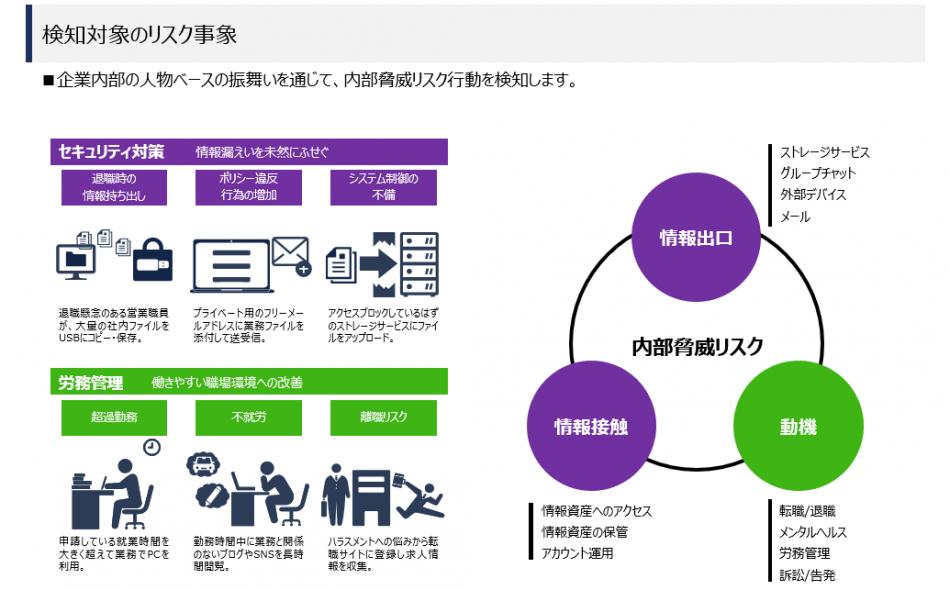 InternalRiskIntelligence製品詳細3