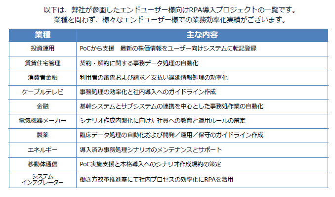 RPAロボアシスタントサービス製品詳細3