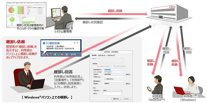 IT資産管理によるIT機器の見える化/クラウド IT Policy N@vi製品詳細2