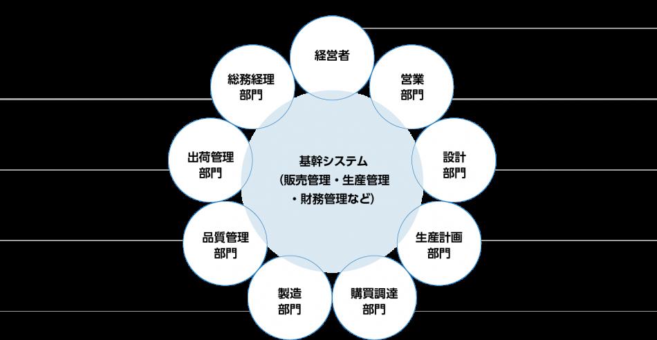 Owlgarden RPA(オウルガーデン アールピーエー)製品詳細3
