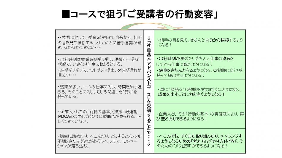 【オンライン対応】社員基本アドバンストコース製品詳細1
