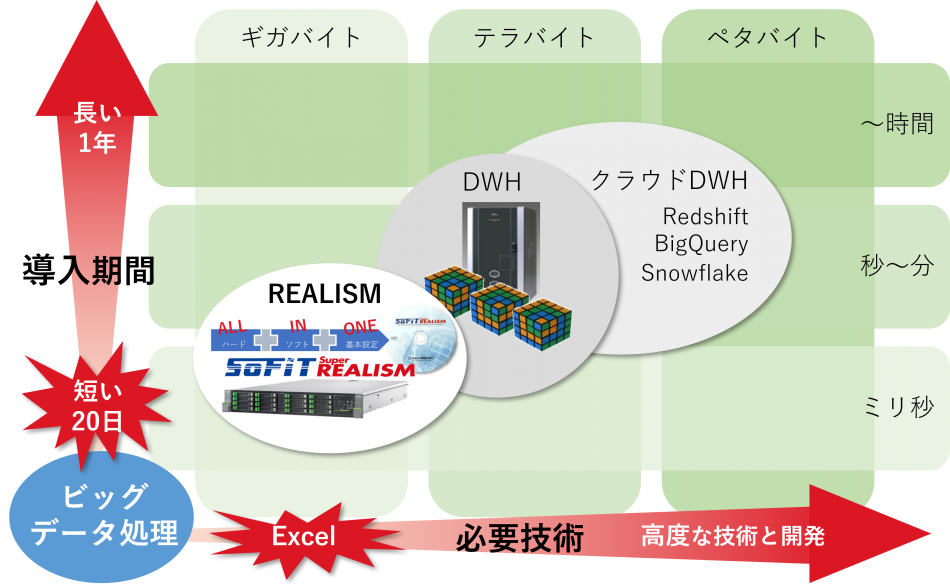 SOFIT Super REALISM製品詳細3
