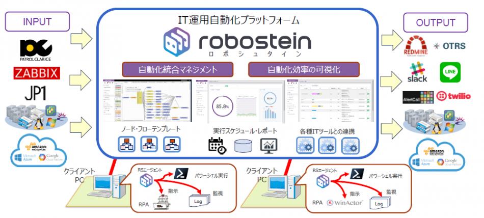 robostein(ロボシュタイン)製品詳細1