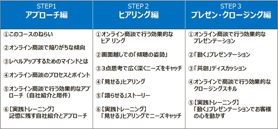 オンライン商談力向上コース製品詳細3