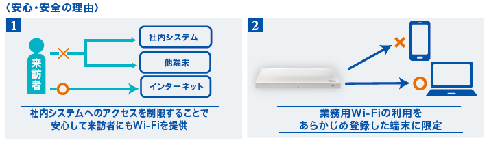 ギガらくWi-Fi製品詳細3