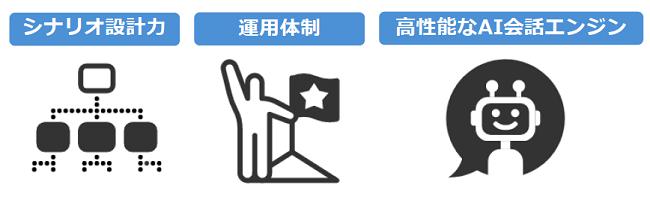 hachidori Marketing製品詳細1