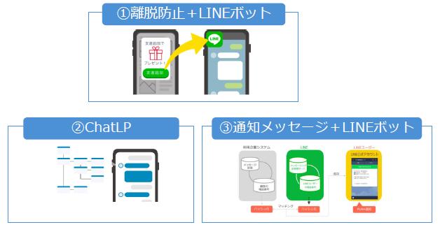 hachidori Marketing製品詳細2