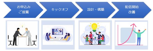hachidori Marketing製品詳細3