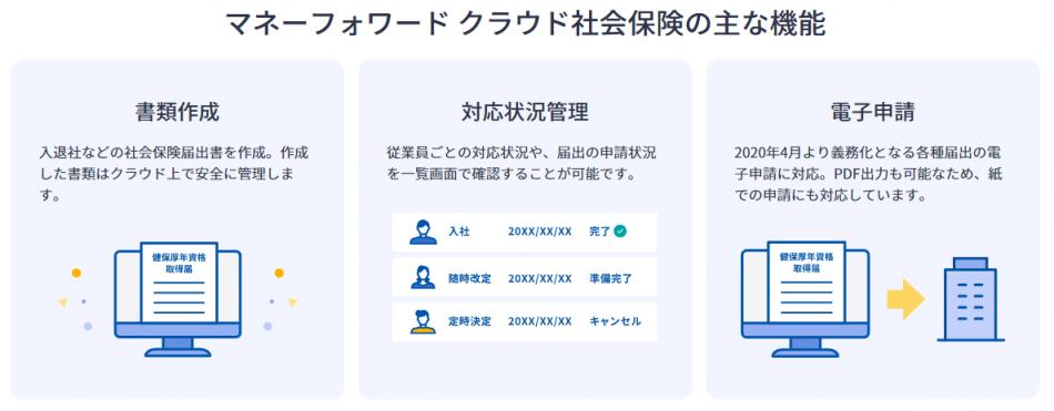 マネーフォワード クラウド社会保険製品詳細1
