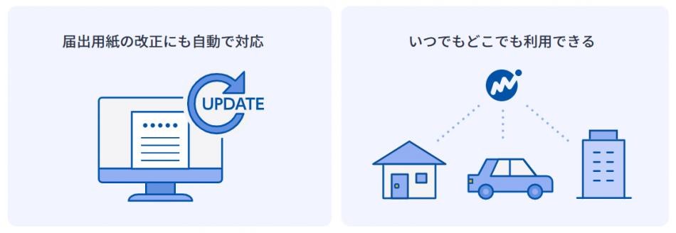 マネーフォワード クラウド社会保険製品詳細3