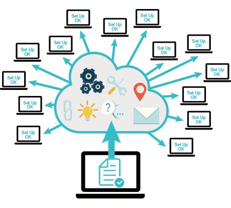 Microsoft Intune 導入支援サービス製品詳細3