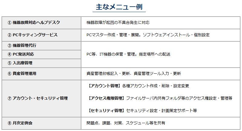 ヘルプデスクサービス製品詳細3