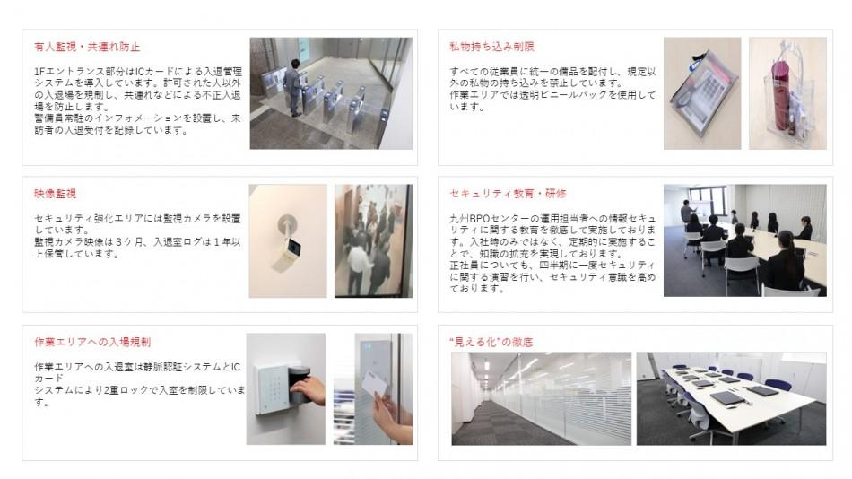 BPOソリューション製品詳細2