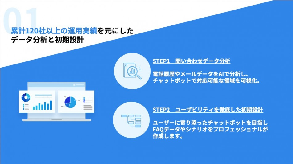 「AI Messenger Chatbot」製品詳細1