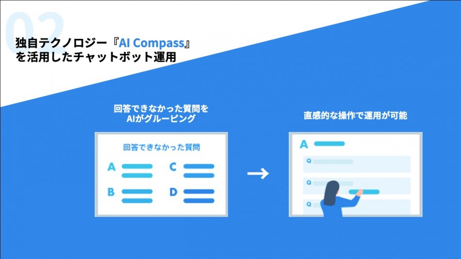 「AI Messenger Chatbot」製品詳細2