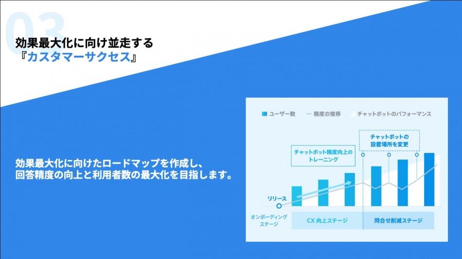「AI Messenger Chatbot」製品詳細3