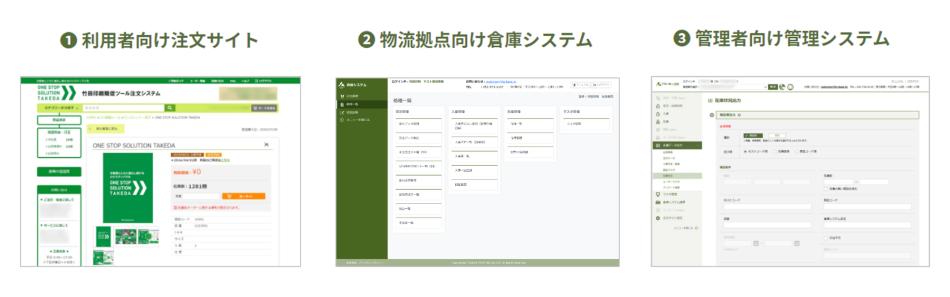 TS-BASE製品詳細2