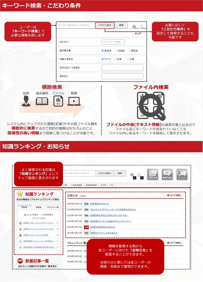 ナレッジリング製品詳細2