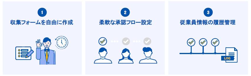 マネーフォワード クラウド人事管理製品詳細3