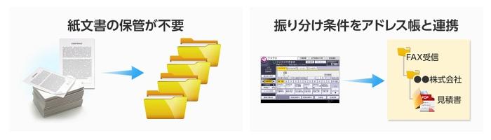 Easyファクス製品詳細2