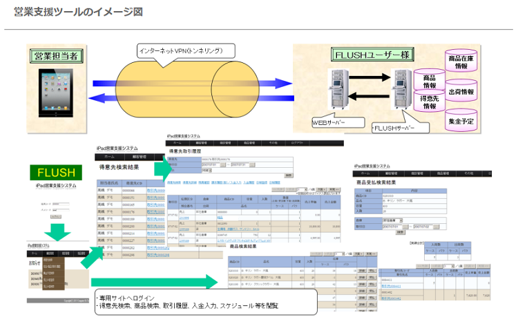 FLUSH製品詳細3