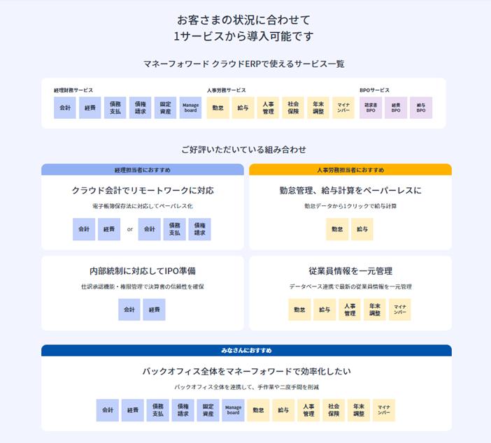 マネーフォワード クラウドERP製品詳細2