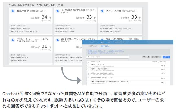 「HUE Chatbot」製品詳細3