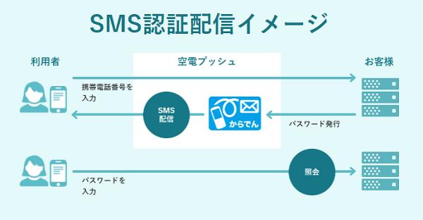 空電プッシュ製品詳細2