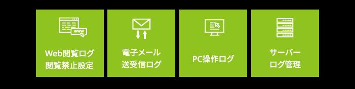 System Support best1(SS1) 「ログ監視」製品詳細1