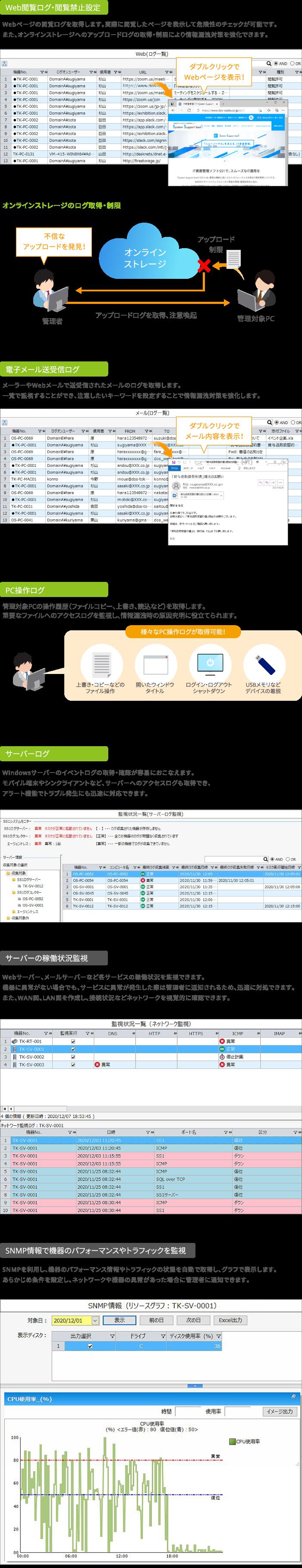 System Support best1(SS1) 「ログ監視」製品詳細2