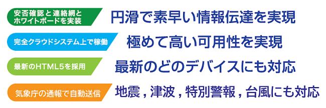 バーズ安否確認+(プラス)製品詳細1