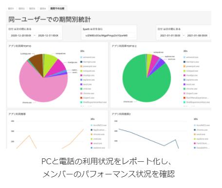 Telework Viewer(テレワーク ビューアー)製品詳細2