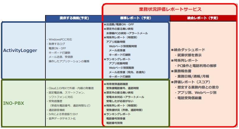 Telework Viewer(テレワーク ビューアー)製品詳細3