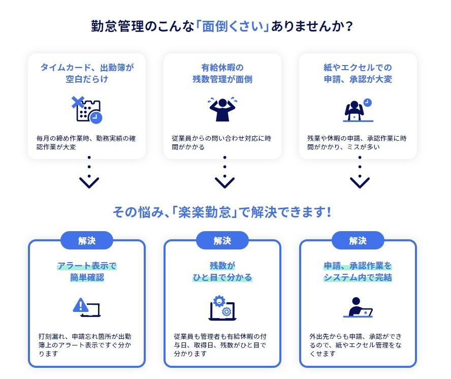 勤怠管理システム 楽楽勤怠製品詳細3