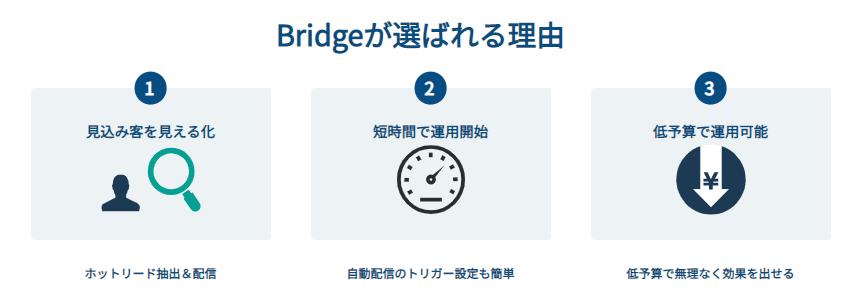 配配メールBridge製品詳細2
